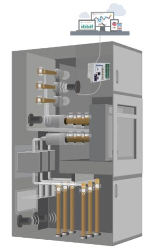 switchgear monitoring